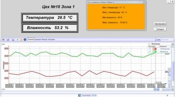 Блок измерения влажности и температуры